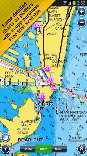 Boating UK Holland