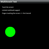 Multitouch Diagnostics