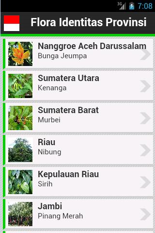 Flora Provinsi Indonesia