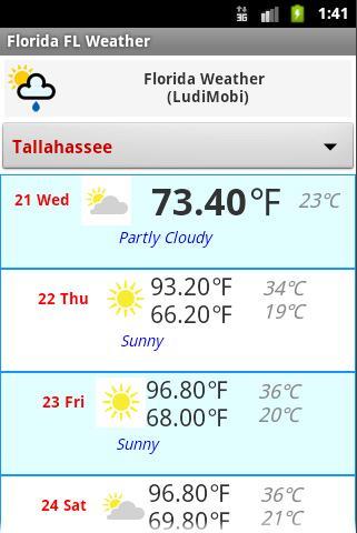 Florida FL Weather Forecast