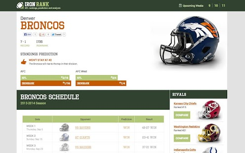 IronRank: NFL Predictions - screenshot thumbnail
