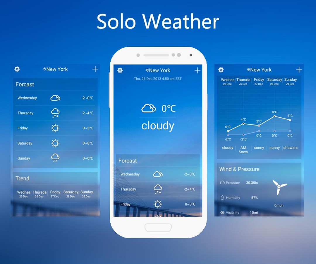 Solo Weather(Beta) - screenshot