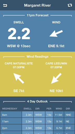Swellcast Surf Forecasts