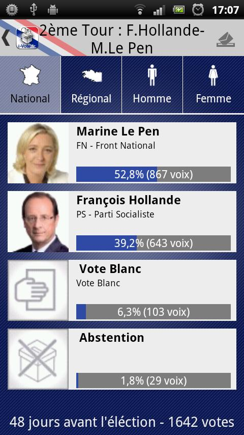 i-Vote.fr premium- screenshot