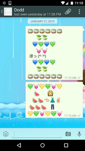 Food Art - Emoji Keyboard