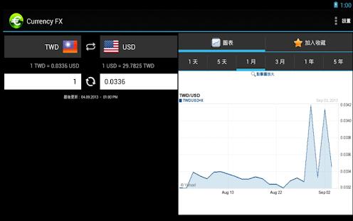 Currency FX - 外幣兌換