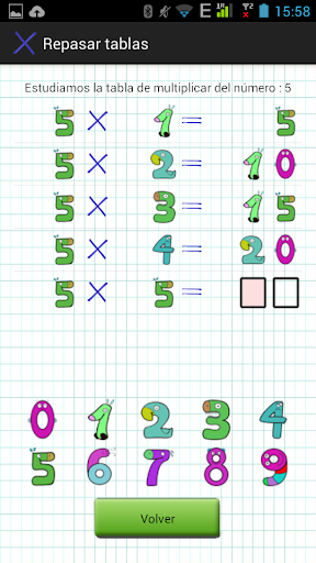 Multiplicaciones NetBit