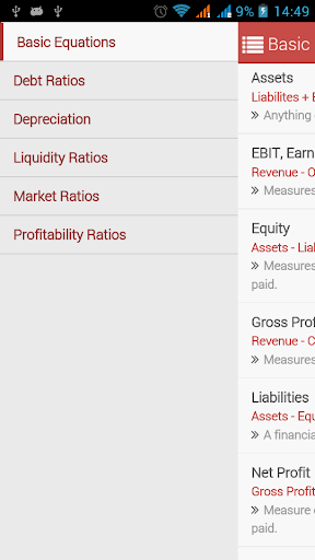 Financial Ratios Accounts