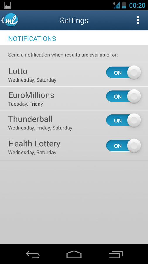 vag lotto result