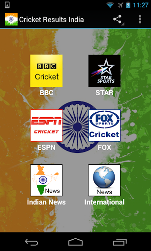 Cricket Results India