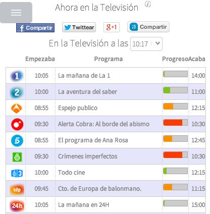 Programacion TV - Guia TV TDT