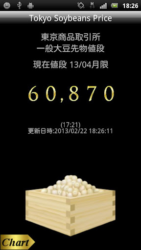 Tokyo Soybeans Price