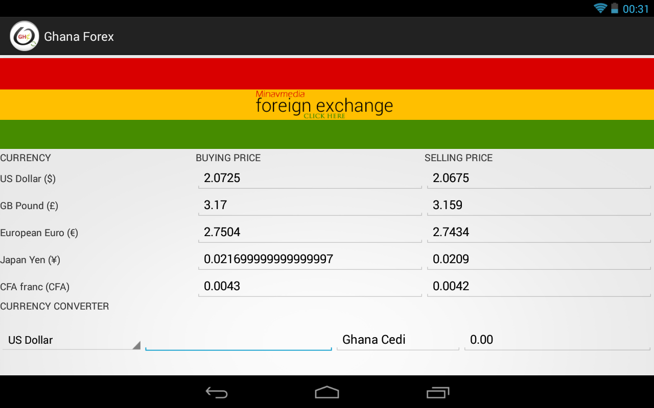 Forex rates in ghana