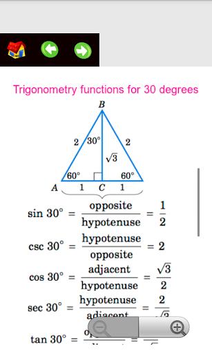 Algebra Trigonometry Formulas