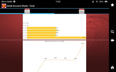 Sales Tracker 商業 App-愛順發玩APP