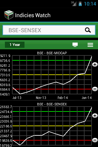 Sookshma Stocks BSE-NSE - screenshot