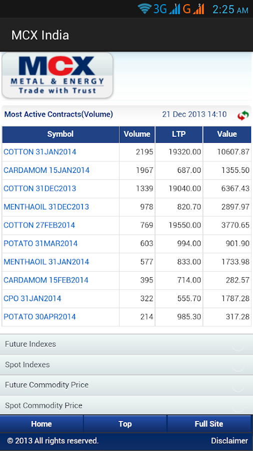 Nse stock options live
