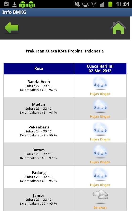 Info Gempa dan Cuaca - screenshot