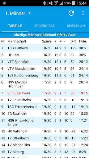 SF Budenheim Handball