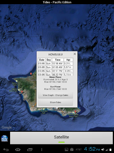 Tides - Pacific Islands Hawaii