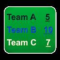 Scorekeeper Pro icon