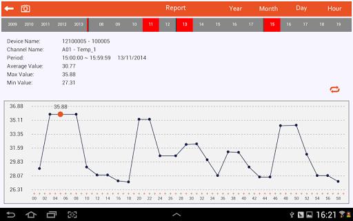 【免費生產應用App】XR828 Home Client-APP點子