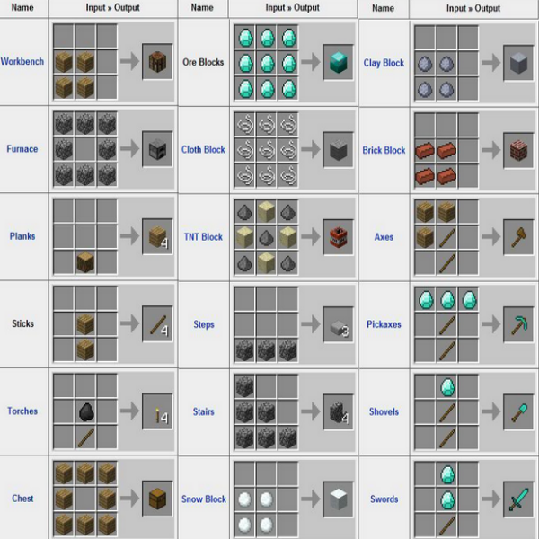 terraria complete crafting guide pdf