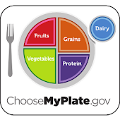 MyPlateTracker