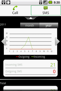 Call & SMS Stats - screenshot thumbnail