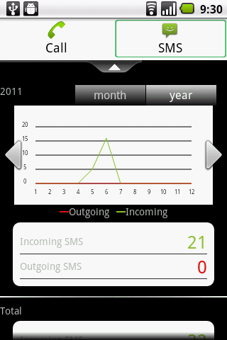 Call & SMS Stats - screenshot