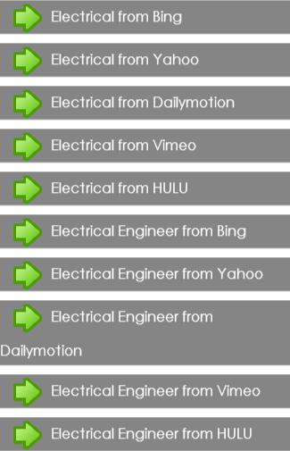 Electrical Engineer Guide