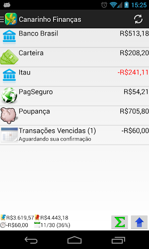 Canarinho - Finanças