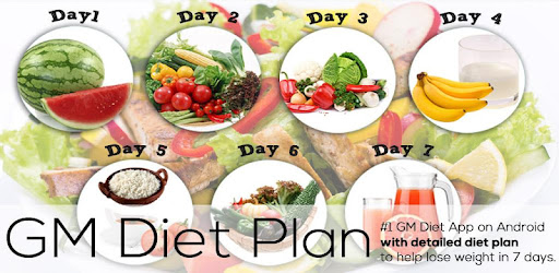 gm diet day 7 malayalam