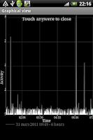 Screenshot of Sleep Graph