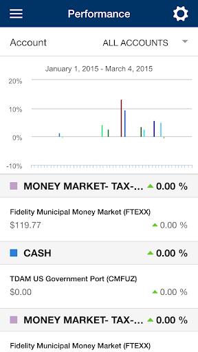 玩免費財經APP|下載Gulfstream Capital app不用錢|硬是要APP