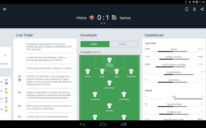 Lista Pnl Europarlamentare Detail: Apps Para Android No