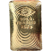 GoldCard Helper 1.0.7