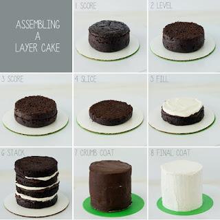 Chocolate Chai Layer Cake