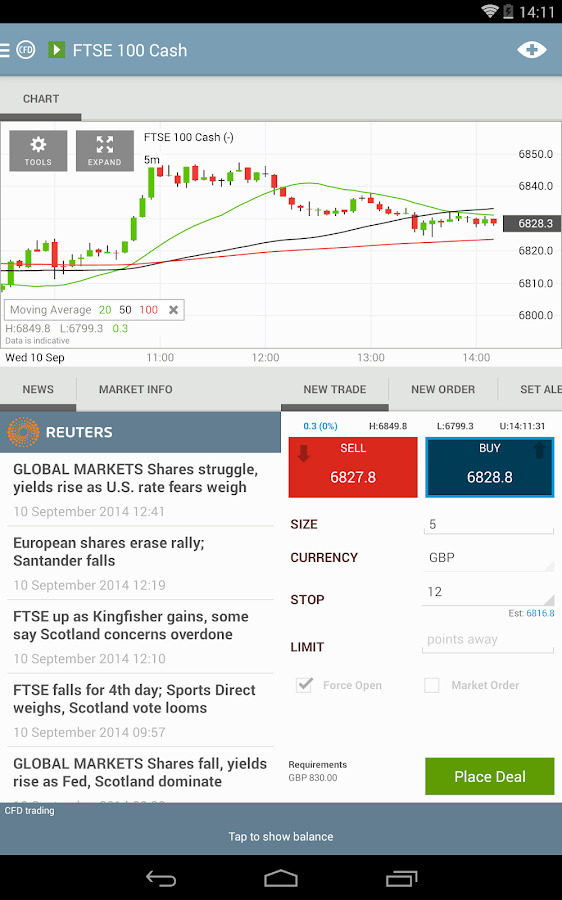Cfd trader market data systems