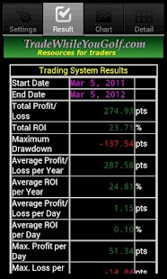 T test trading system