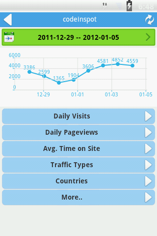 GoAnalytics (Google Analytics) - screenshot