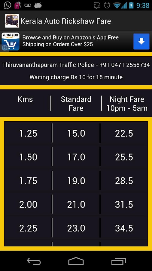 Kerala Auto Rickshaw Fare - screenshot