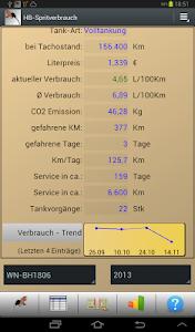 HB-Spritverbrauch v9.80