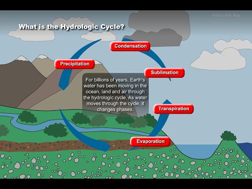 UA K-12 Hydrologic Cycle