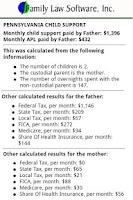 Screenshot of PA Child Support Calculator