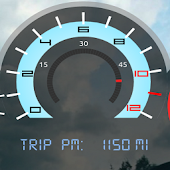 Premium Gauges Zooper Widgets