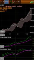 Screenshot of Stockchart - metastock amibrok
