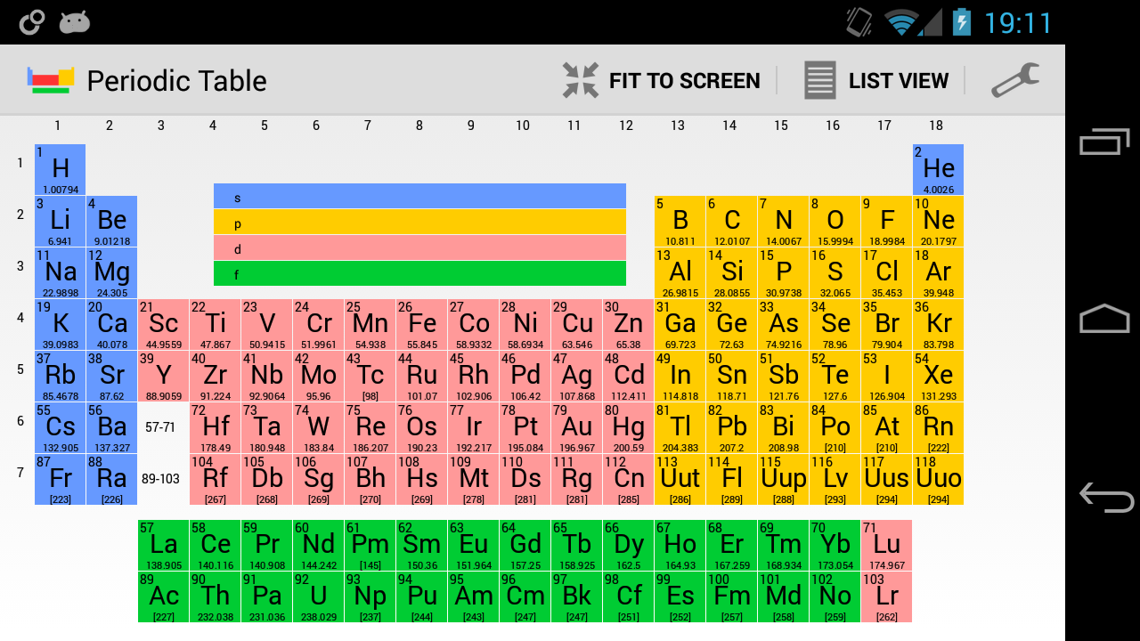 Table of elements periodic table of elements google play store revenue download gamestrikefo Images