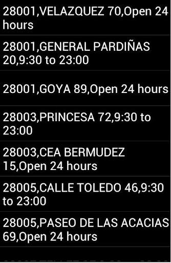 Duty pharmacies in Madrid
