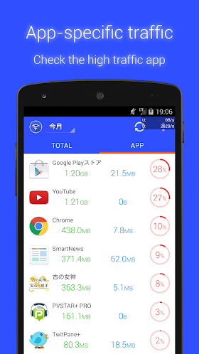 Data Usage Monitor Premium 1.13.1318 APK